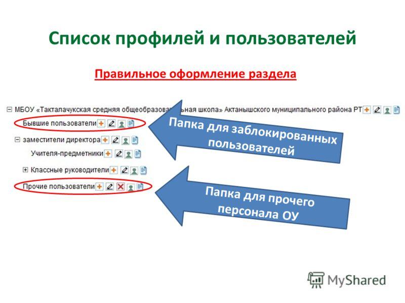 Папка для заблокированных пользователей Папка для прочего персонала ОУ Список профилей и пользователей Правильное оформление раздела