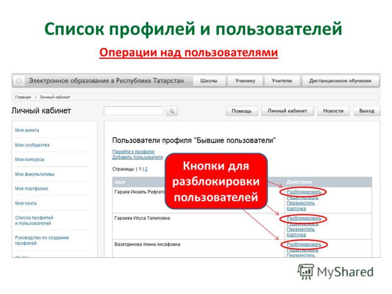 Список профилей и пользователей Кнопки для разблокировки пользователей Операции над пользователями
