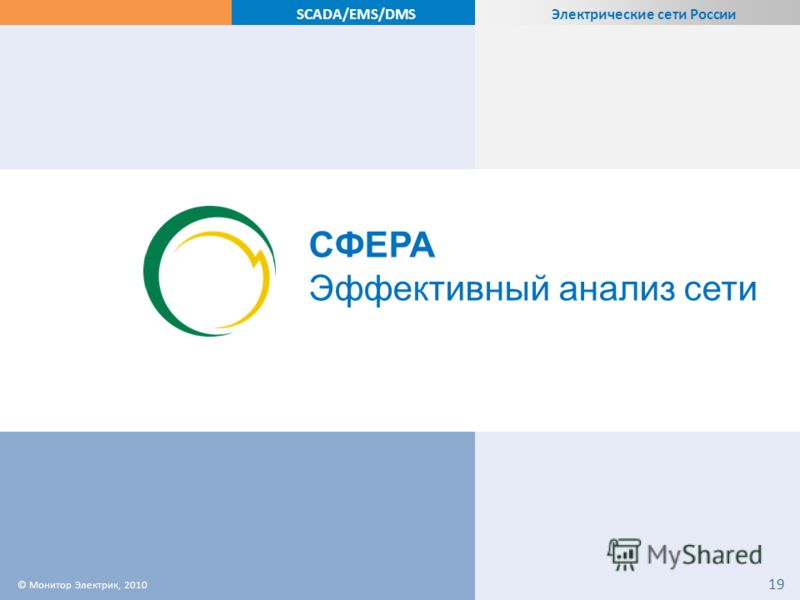 Электрические сети России SCADA/EMS/DMS СФЕРА Эффективный анализ сети © Монитор Электрик, 2010 19