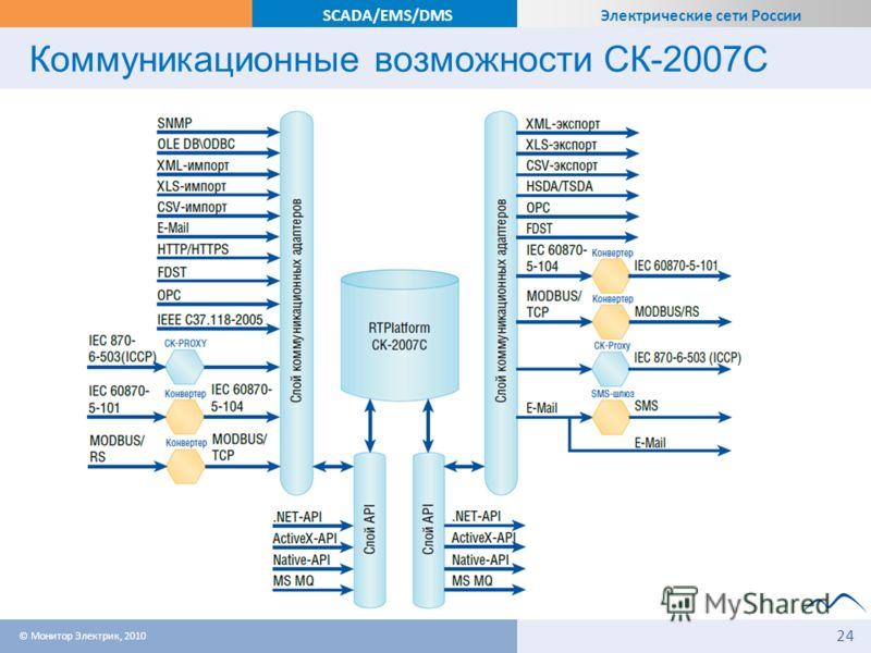 Электрические сети России SCADA/EMS/DMS Коммуникационные возможности СК 2007C © Монитор Электрик, 2010 24