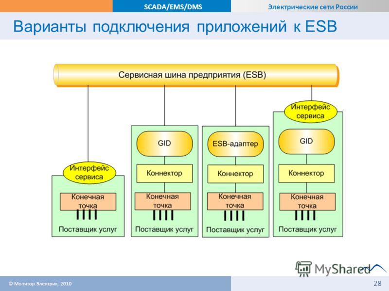 Электрические сети России SCADA/EMS/DMS Варианты подключения приложений к ESB © Монитор Электрик, 2010 28