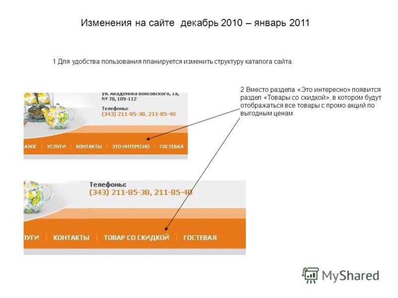 Изменения на сайте декабрь 2010 – январь 2011 2 Вместо раздела «Это интересно» появится раздел «Товары со скидкой», в котором будут отображаться все товары с промо акций по выгодным ценам. 1 Для удобства пользования планируется изменить структуру кат