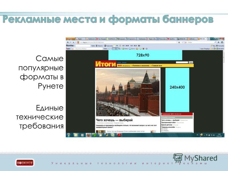 Самые популярные форматы в Рунете Единые технические требования 240х400 728х90