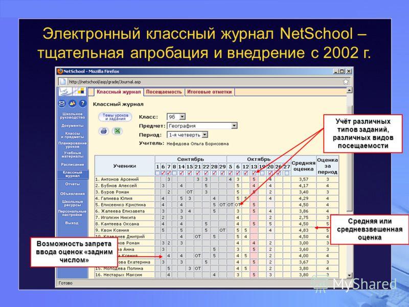 Электронный классный журнал NetSchool – тщательная апробация и внедрение с 2002 г. Средняя или средневзвешенная оценка Возможность запрета ввода оценок «задним числом» Учёт различных типов заданий, различных видов посещаемости