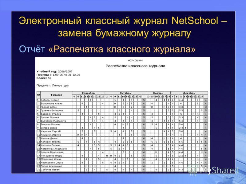 Электронный классный журнал NetSchool – замена бумажному журналу Отчёт «Распечатка классного журнала»