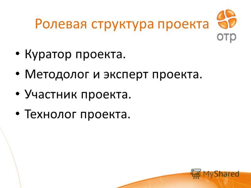 Ролевая структура проекта Куратор проекта. Методолог и эксперт проекта. Участник проекта. Технолог проекта.