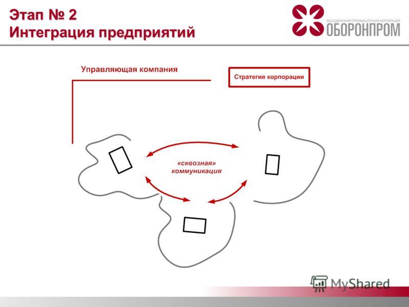 Этап 2 Интеграция предприятий