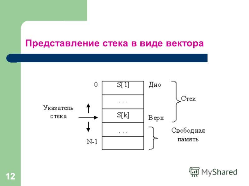 12 Представление стека в виде вектора