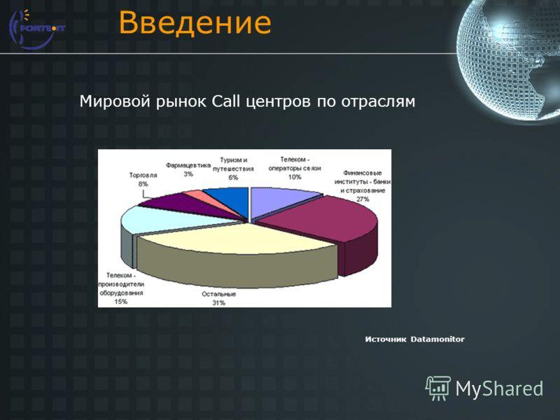 Введение Источник Datamonitor Мировой рынок Call центров по отраслям