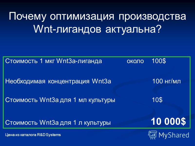 Стоимость 1 мкг Wnt3а-лиганда около 100$ Необходимая концентрация Wnt3а 100 нг/мл Стоимость Wnt3а для 1 мл культуры 10$ Стоимость Wnt3а для 1 л культуры 10 000$ Почему оптимизация производства Wnt-лигандов актуальна? Цена из каталога R&D Systems