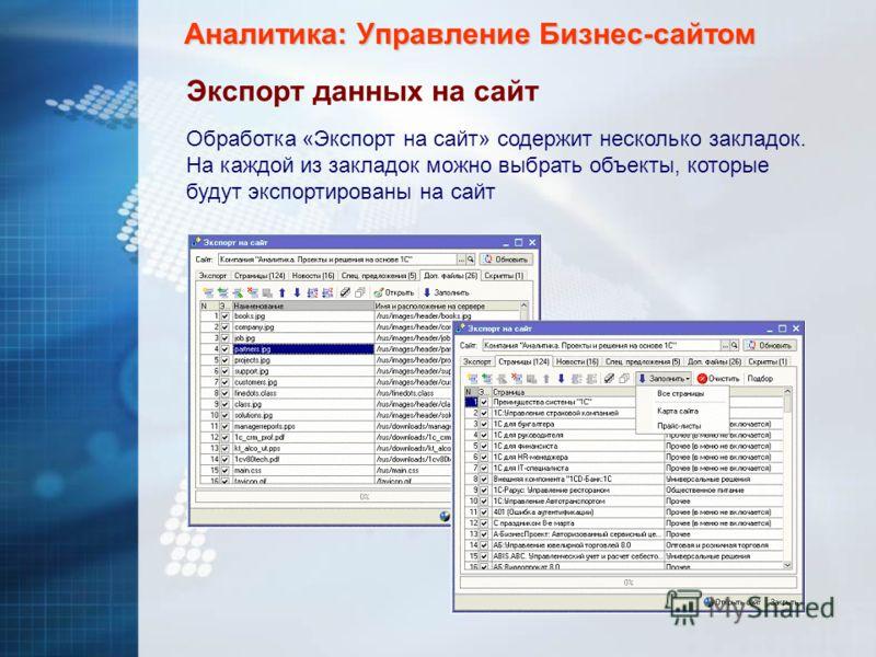 Аналитика: Управление Бизнес-сайтом Экспорт данных на сайт Обработка «Экспорт на сайт» содержит несколько закладок. На каждой из закладок можно выбрать объекты, которые будут экспортированы на сайт