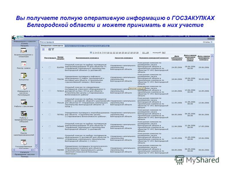 Вы получаете полную оперативную информацию о ГОСЗАКУПКАХ Белгородской области и можете принимать в них участие