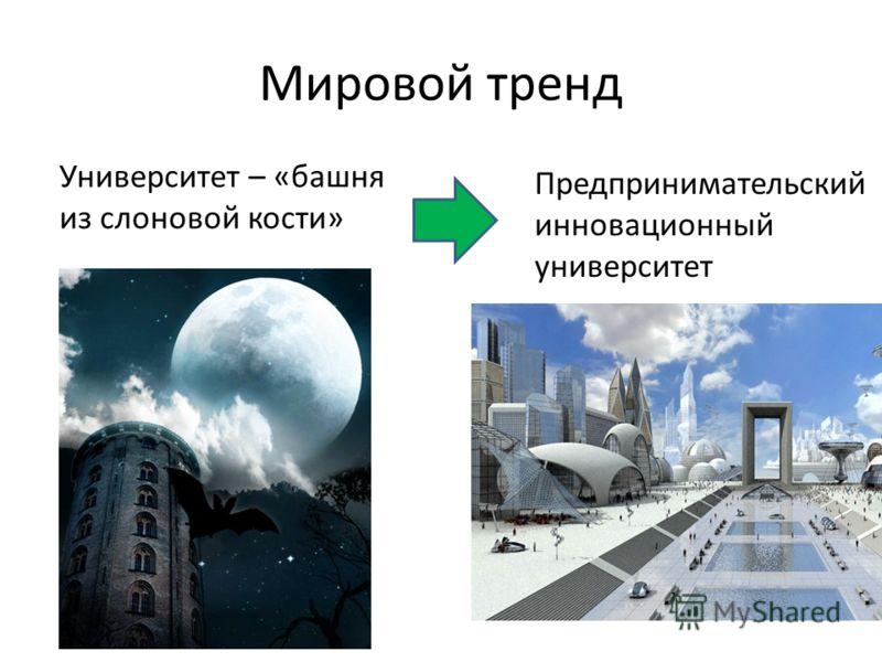 Мировой тренд Университет – «башня из слоновой кости» Предпринимательский инновационный университет