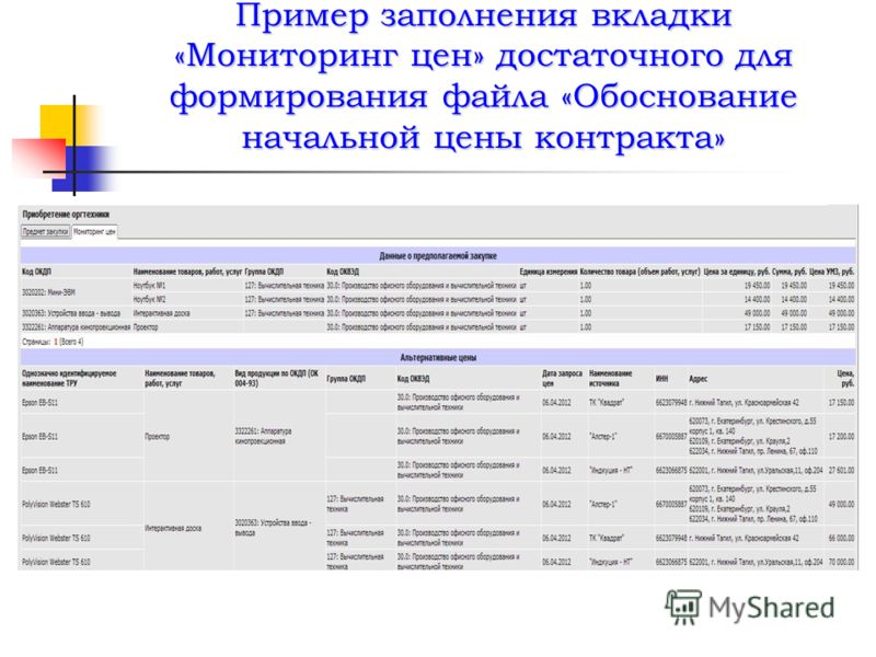 Пример заполнения вкладки «Мониторинг цен» достаточного для формирования файла «Обоснование начальной цены контракта»