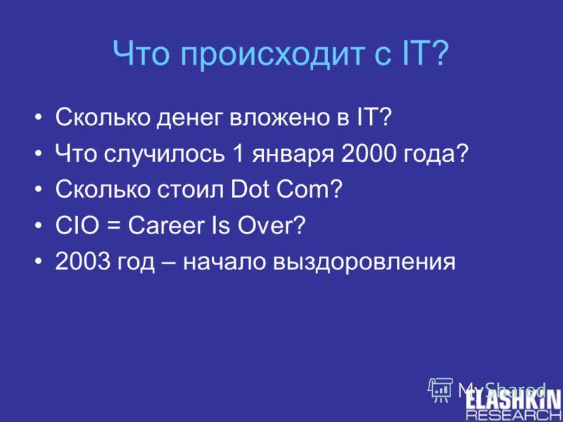 Что происходит с IT? Сколько денег вложено в IT? Что случилось 1 января 2000 года? Сколько стоил Dot Com? CIO = Career Is Over? 2003 год – начало выздоровления