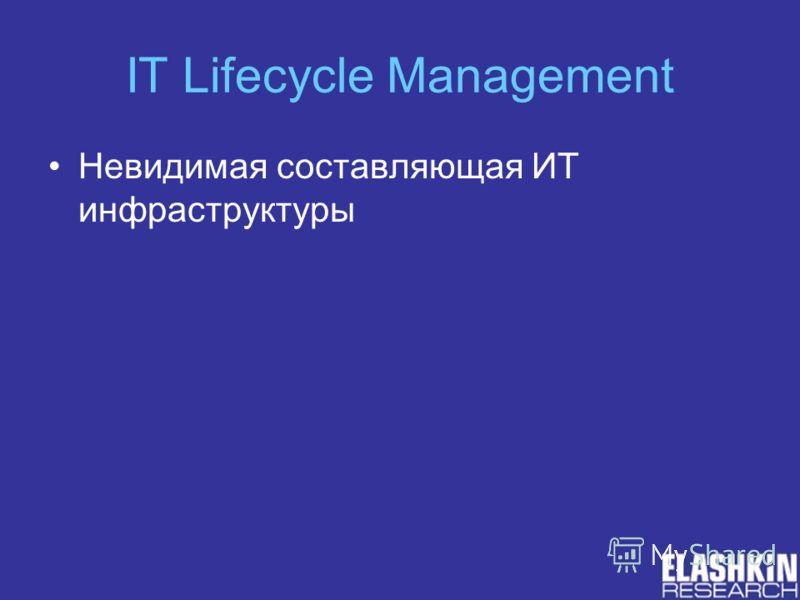 IT Lifecycle Management Невидимая составляющая ИТ инфраструктуры