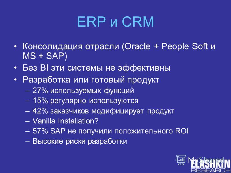 ERP и CRM Консолидация отрасли (Oracle + People Soft и MS + SAP) Без BI эти системы не эффективны Разработка или готовый продукт –27% используемых функций –15% регулярно используются –42% заказчиков модифицирует продукт –Vanilla Installation? –57% SA