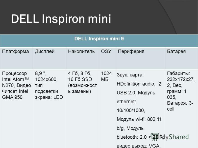 DELL Inspiron mini На данный момент (декабрь 2008) у компании есть две модели mini 9 и mini 12. Нумерацию моделей компания сделала по размеру матрицы. Ниже приведены краткие характеристики.