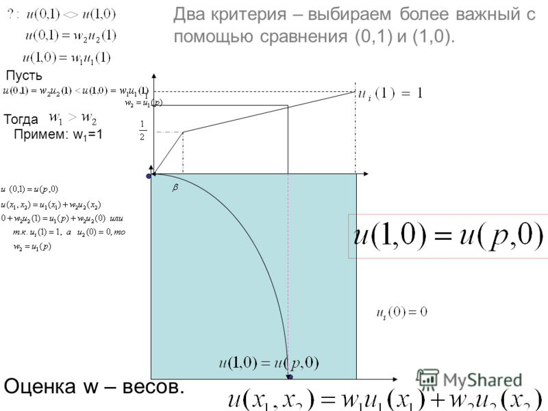 Пусть Оценка w – весов. Тогда Два критерия – выбираем более важный с помощью сравнения (0,1) и (1,0). Примем: w 1 =1
