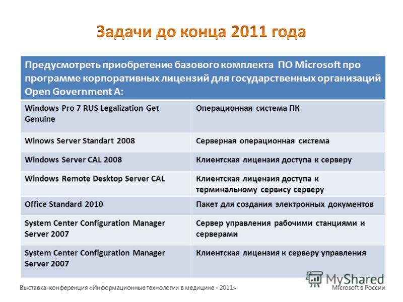 Выставка-конференция «Информационные технологии в медицине - 2011» Microsoft в России