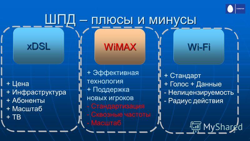 2 ШПД – плюсы и минусы + Цена + Инфраструктура + Абоненты + Масштаб + ТВ Wi-Fi + Эффективная технология + Поддержка новых игроков - - Стандартизация - - Сквозные частоты - - Масштаб + Стандарт + Голос + Данные - Нелицензируемость - Радиус действия xD