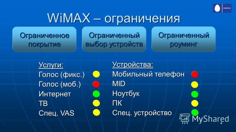 4 WiMAX – ограничения ОграниченноепокрытиеОграниченный выбор устройств Ограниченныйроуминг Услуги: Голос (фикс.) Голос (моб.) ИнтернетТВ Спец. VAS Устройства: Мобильный телефон MIDНоутбукПК Спец. устройство