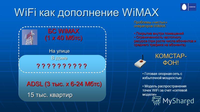 8 WiFi как дополнение WiMAX БС WiMAX (1 x 40 Мбтс) 15 тыс. квартир ADSL (3 тыс. х 6-24 Мбтс) На улице В доме Готовая опорная сеть с избыточной мощностью Модель распространения точек WiFi за счет «сетевой модели» Проблемы «чистых» операторов WiMAX: По
