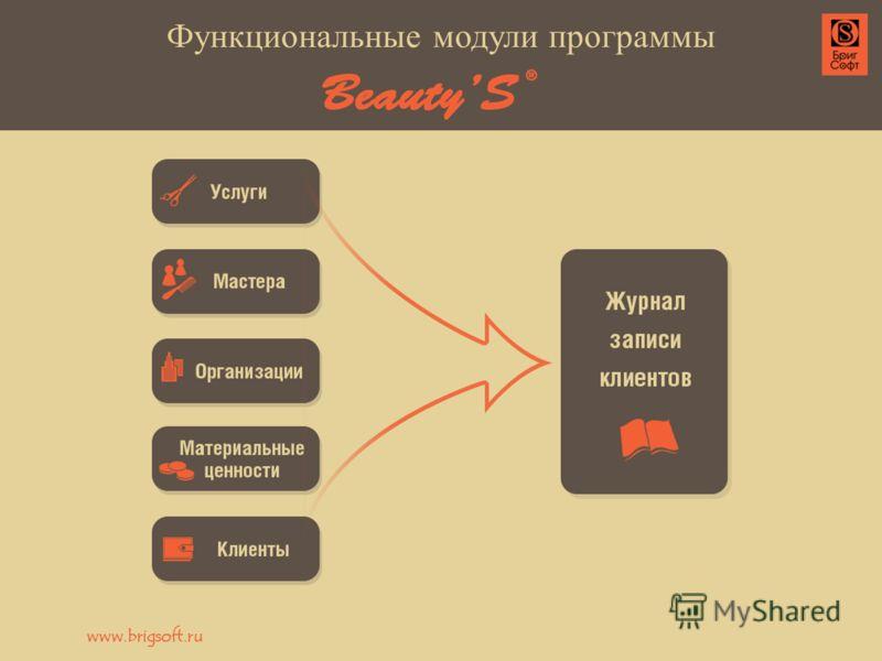 Функциональные модули программы www.brigsoft.ru