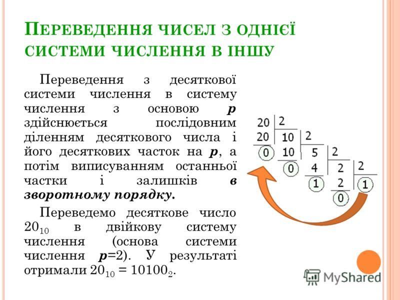 П ЕРЕВЕДЕННЯ ЧИСЕЛ З ОДНІЄЇ СИСТЕМИ ЧИСЛЕННЯ В ІНШУ Переведення з десяткової системи числення в систему числення з основою p здійснюється послідовним діленням десяткового числа і його десяткових часток на p, а потім виписуванням останньої частки і за