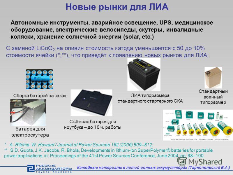Новые рынки для ЛИА С заменой LiCoO 2 на оливин стоимость катода уменьшается с 50 до 10% стоимости ячейки (*,**), что приведёт к появлению новых рынков для ЛИА: * A. Ritchie, W. Howard / Journal of Power Sources 162 (2006) 809–812; ** S.D. Gupta, J.K