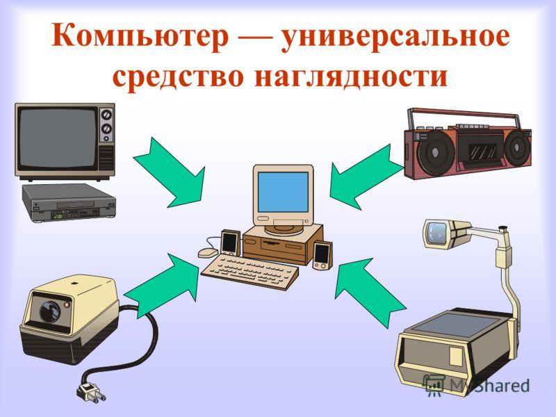 Компьютер универсальное средство наглядности