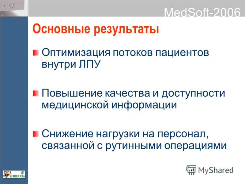 MedSoft-2006 Основные результаты Оптимизация потоков пациентов внутри ЛПУ Повышение качества и доступности медицинской информации Снижение нагрузки на персонал, связанной с рутинными операциями