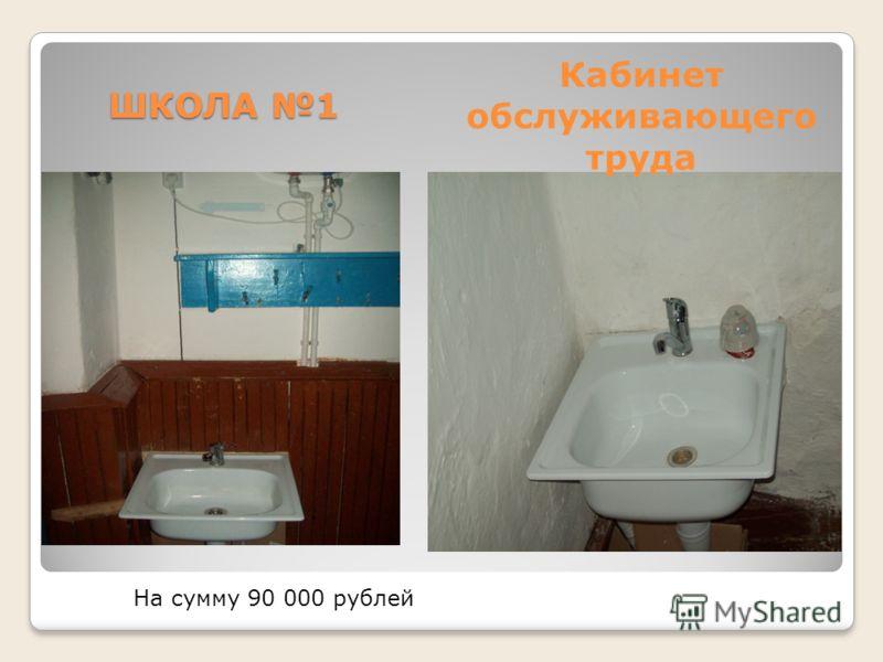 ШКОЛА 1 Кабинет обслуживающего труда На сумму 90 000 рублей