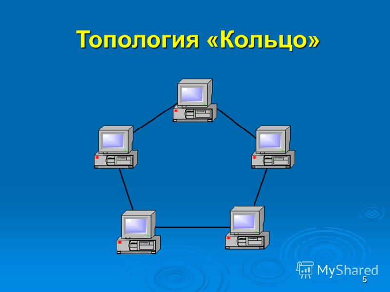 5 Топология «Кольцо»