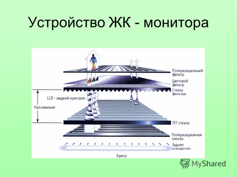 Устройство ЖК - монитора