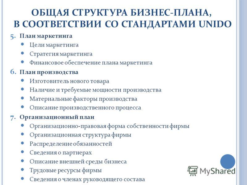 ОБЩАЯ СТРУКТУРА БИЗНЕС-ПЛАНА,