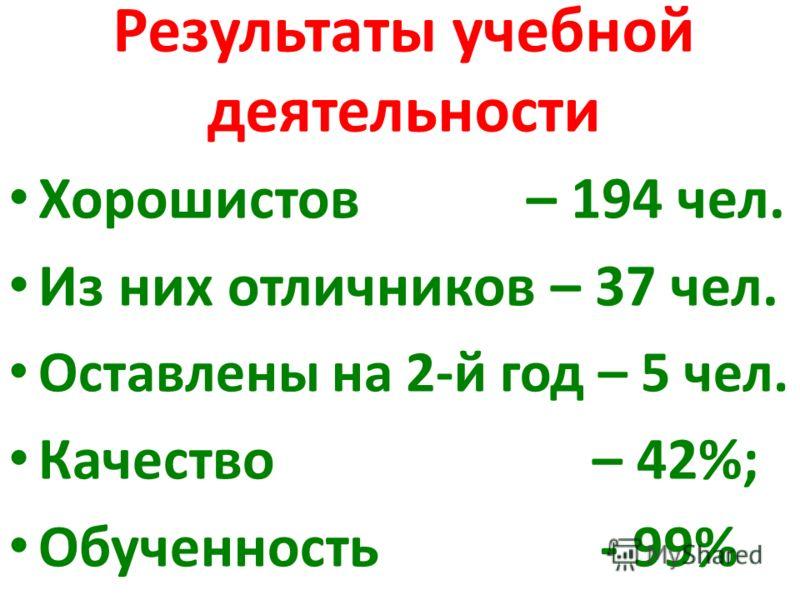 Результаты учебной деятельности Хорошистов – 194 чел. Из них отличников – 37 чел. Оставлены на 2-й год – 5 чел. Качество – 42%; Обученность - 99%