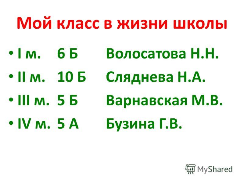 Мой класс в жизни школы I м. 6 БВолосатова Н.Н. II м. 10 БСляднева Н.А. III м. 5 БВарнавская М.В. IV м. 5 АБузина Г.В.