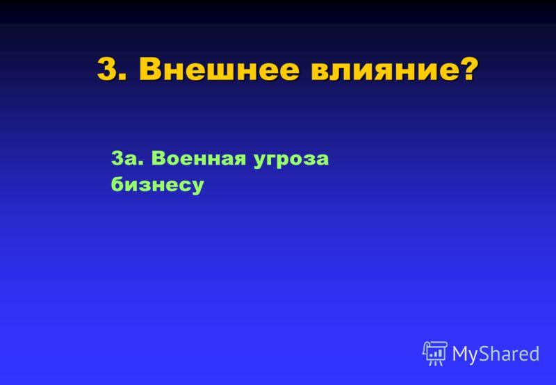 3а. Военная угроза бизнесу