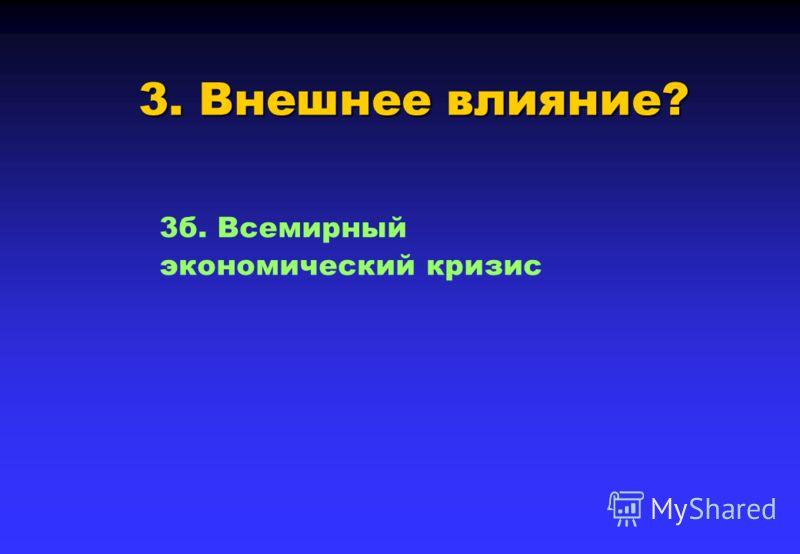 3. Внешнее влияние? 3б. Всемирный экономический кризис