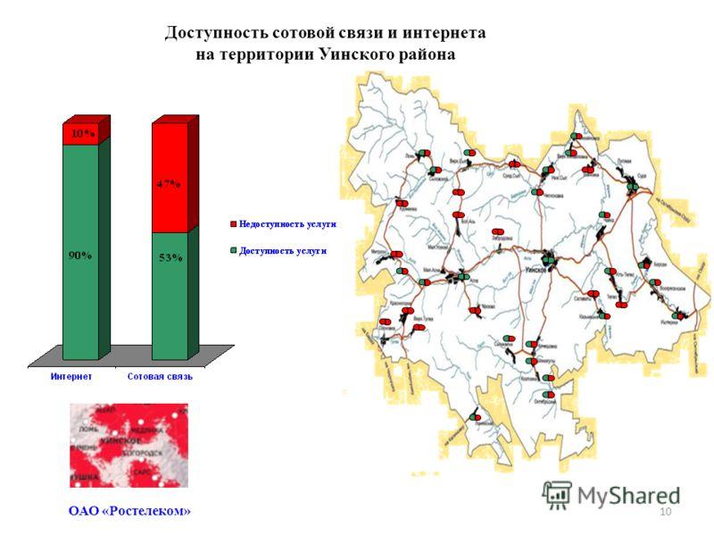 Доступность сотовой связи и интернета на территории Уинского района ОАО «Ростелеком» 10