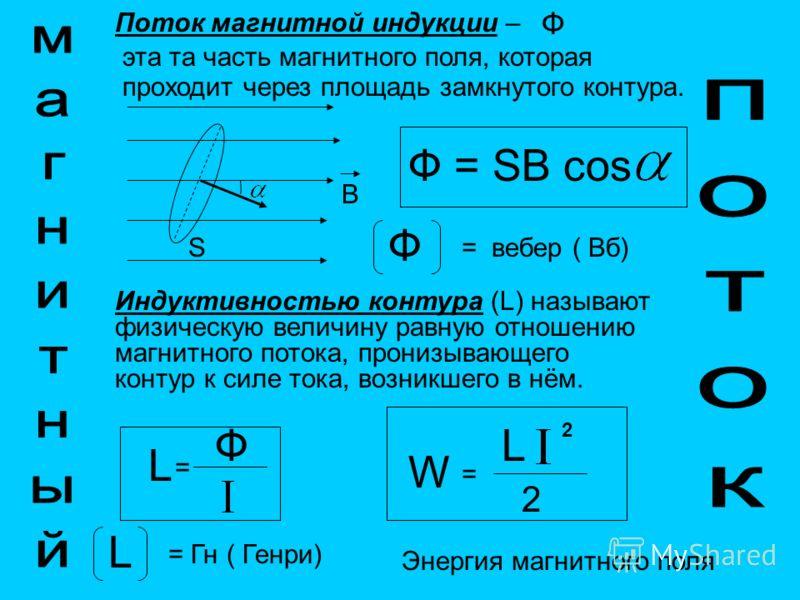 Поток магнитной индукции – эта та часть магнитного поля, которая проходит через площадь замкнутого контура. В S Ф = SB cosФ Ф = вебер ( Вб) Индуктивностью контура (L) называют физическую величину равную отношению магнитного потока, пронизывающего кон