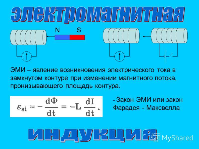 NS ЭМИ – явление возникновения электрического тока в замкнутом контуре при изменении магнитного потока, пронизывающего площадь контура. - Закон ЭМИ или закон Фарадея - Максвелла