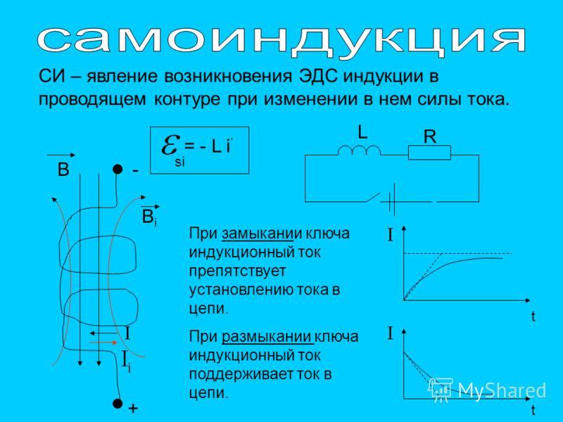 + t СИ – явление возникновения ЭДС индукции в проводящем контуре при изменении в нем силы тока. -В ВiВi i L R При замыкании ключа индукционный ток препятствует установлению тока в цепи. При размыкании ключа индукционный ток поддерживает ток в цепи. s