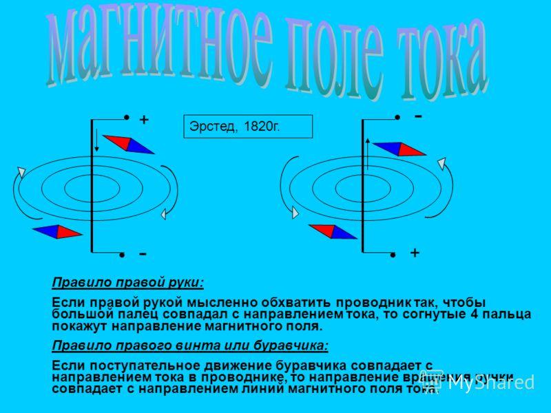 + - + - Правило правой руки: Если правой рукой мысленно обхватить проводник так, чтобы большой палец совпадал с направлением тока, то согнутые 4 пальца покажут направление магнитного поля. Правило правого винта или буравчика: Если поступательное движ
