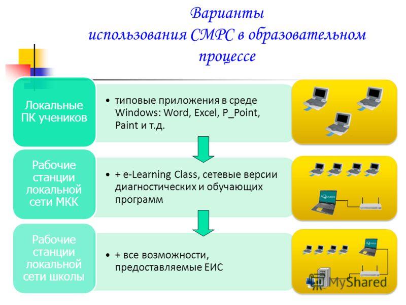 Варианты использования СМPC в образовательном процессе