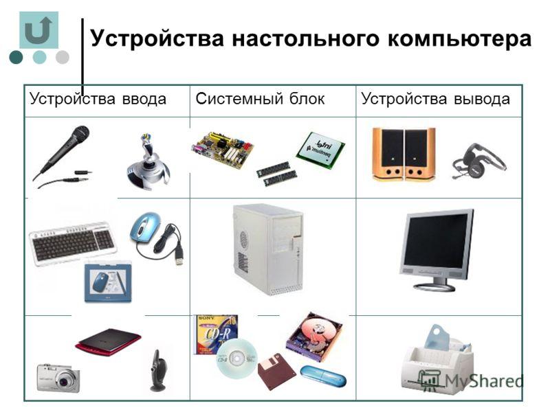Устройства настольного компьютера Устройства выводаСистемный блокУстройства ввода