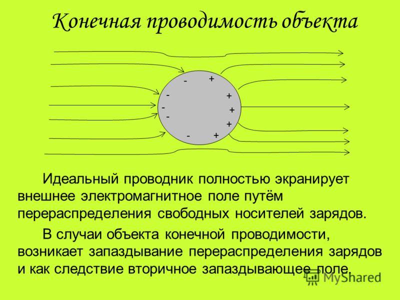 Идеальный проводник полностью экранирует внешнее электромагнитное поле путём перераспределения свободных носителей зарядов. В случаи объекта конечной проводимости, возникает запаздывание перераспределения зарядов и как следствие вторичное запаздывающ