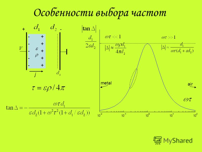 Особенности выбора частот +- + + + + + - - - - - j V air metal