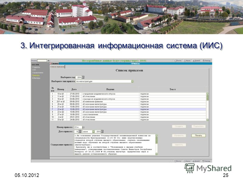 30.08.201225 3. Интегрированная информационная система (ИИС)
